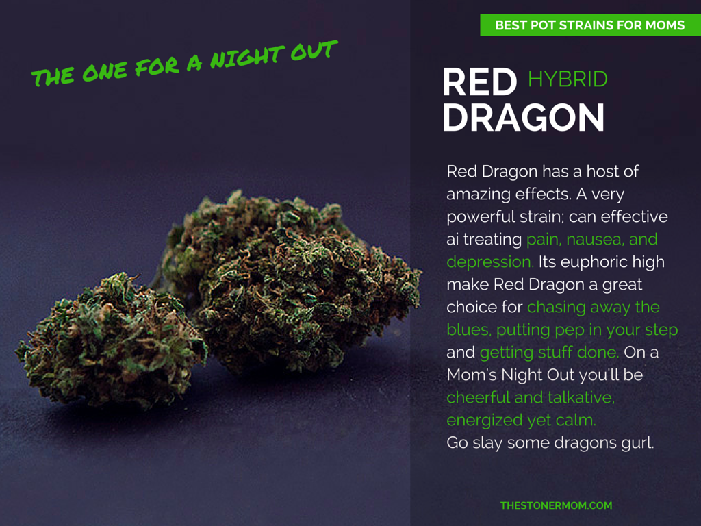 Red Dragon Weed Strain
