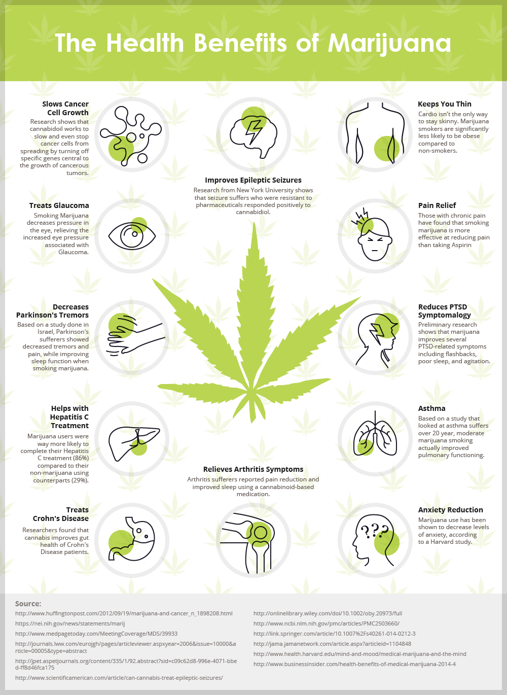 an essay on the advantages and benefits of using marijuana The publisher's final edited version of this article is available at n engl j med   the report also indicates that there is some evidence for the benefit of using.